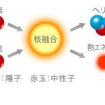 米粒ほどの微小事実から核融合なみの極大エネルギーを引き出し共有する、驚異の学習コミュニティ